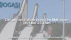Skispringen Weltrekord, Mogasi, Mogasifakten, Ski, Fakten